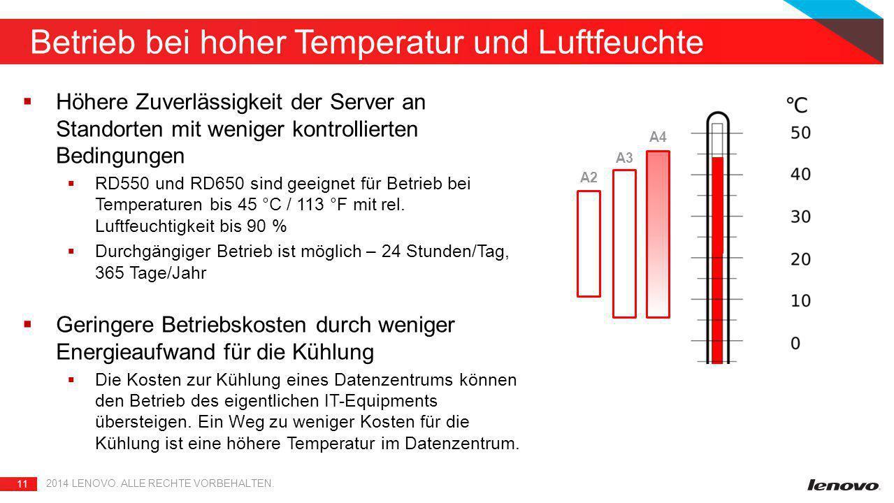 Betrieb bei hoher Temperatur und Luftfeuchte