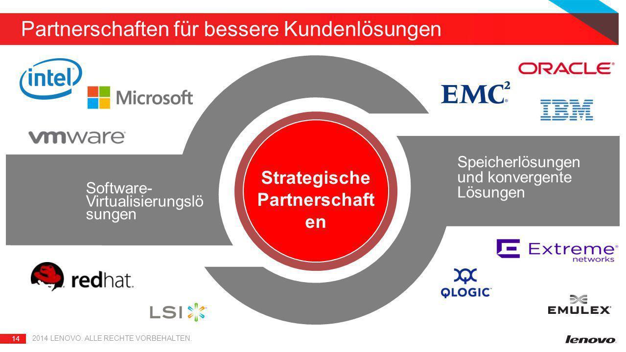 Partnerschaften für bessere Kundenlösungen