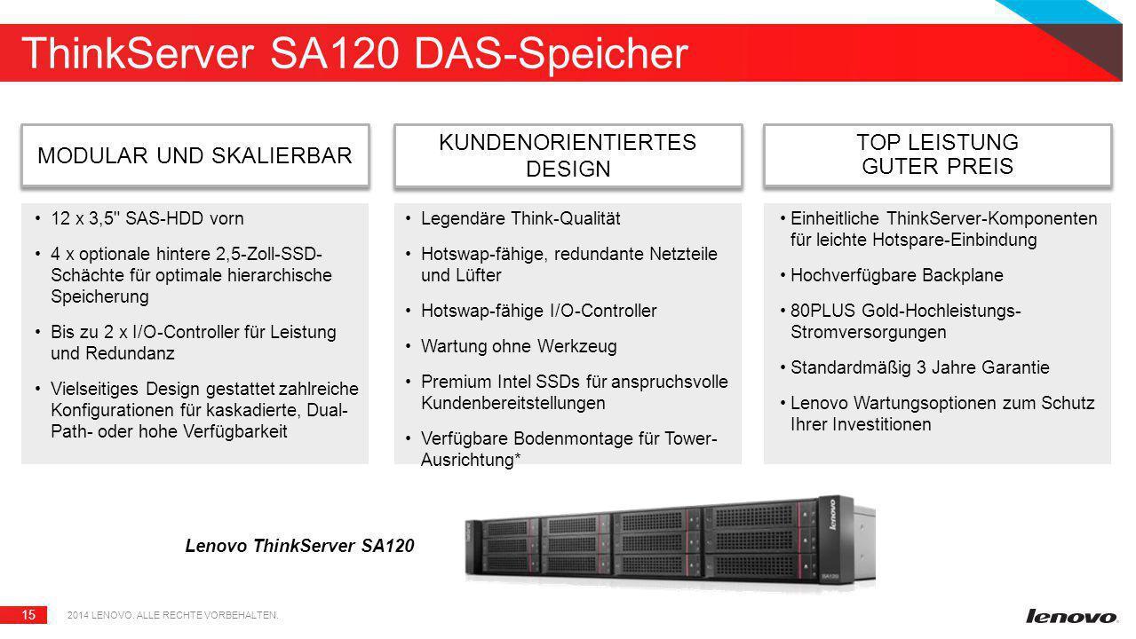 ThinkServer SA120 DAS-Speicher