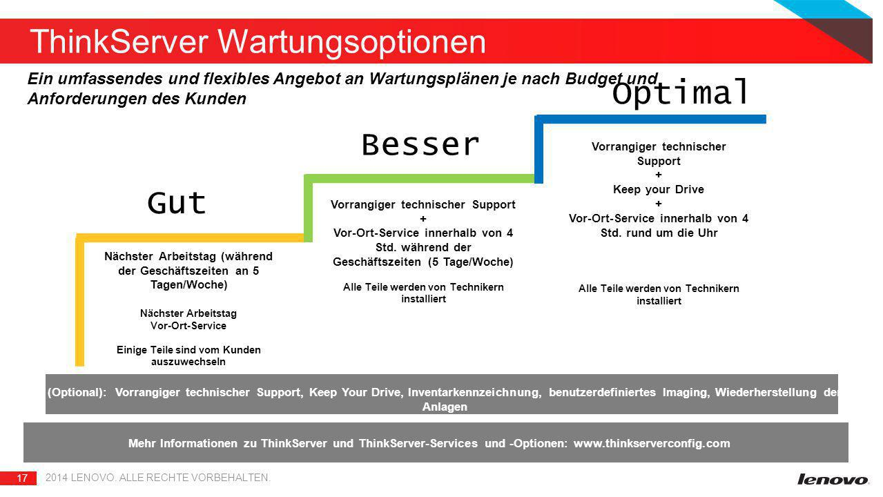 ThinkServer Wartungsoptionen