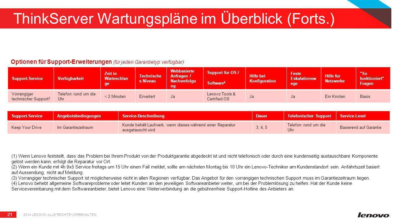 ThinkServer Wartungspläne im Überblick (Forts.)