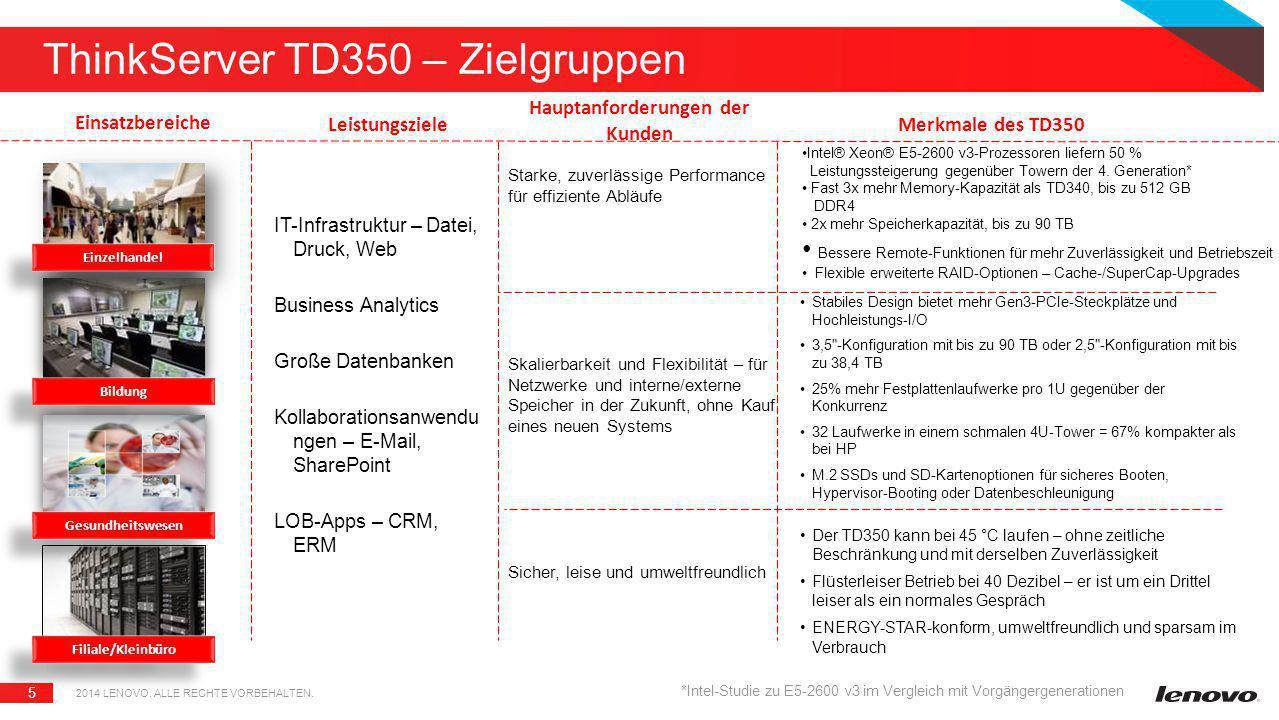 ThinkServer TD350 – Zielgruppen