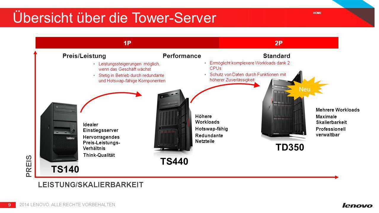 Übersicht über die Tower-Server