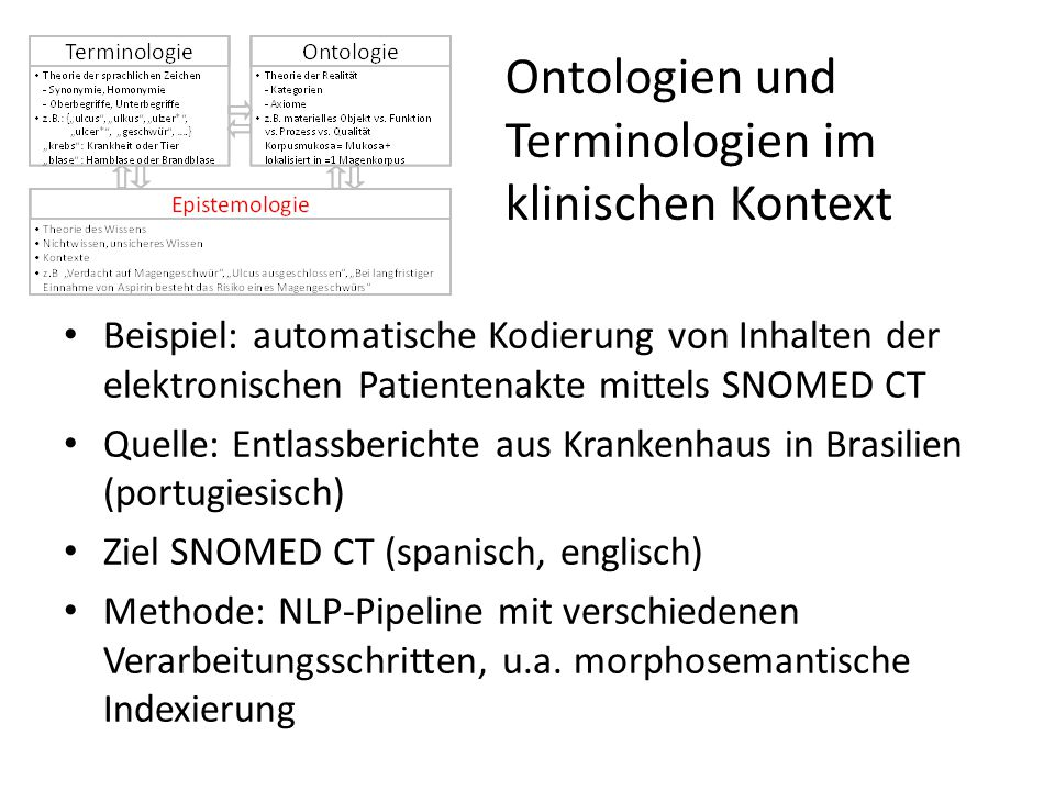 Ontologien und Terminologien im klinischen Kontext