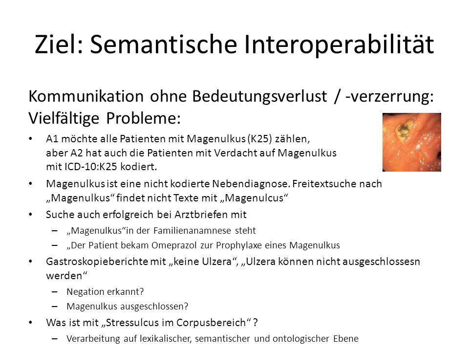 Ziel: Semantische Interoperabilität