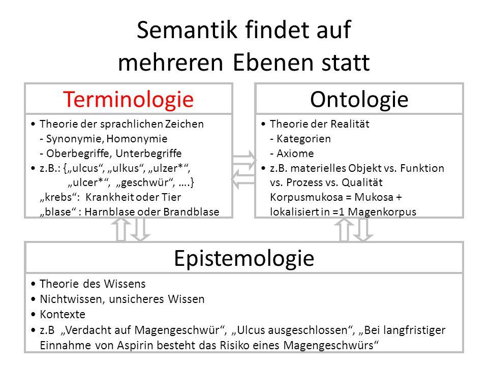 Semantik findet auf mehreren Ebenen statt