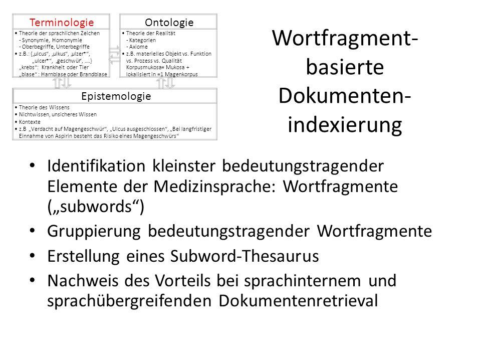 Wortfragment-basierte Dokumenten-indexierung