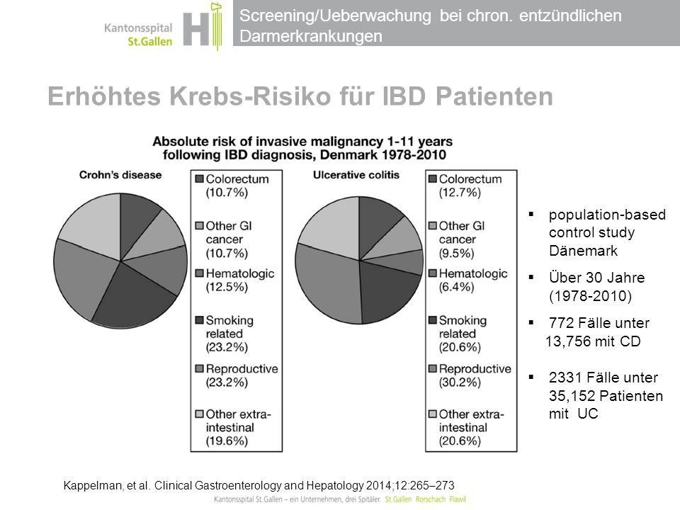 Erhöhtes Krebs-Risiko für IBD Patienten