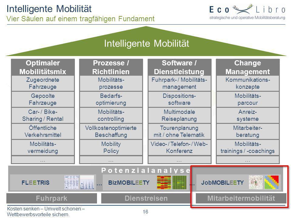 Prozesse / Richtlinien Software / Dienstleistung Mitarbeitermobilität