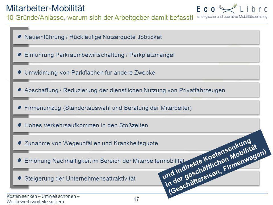 Mitarbeiter-Mobilität
