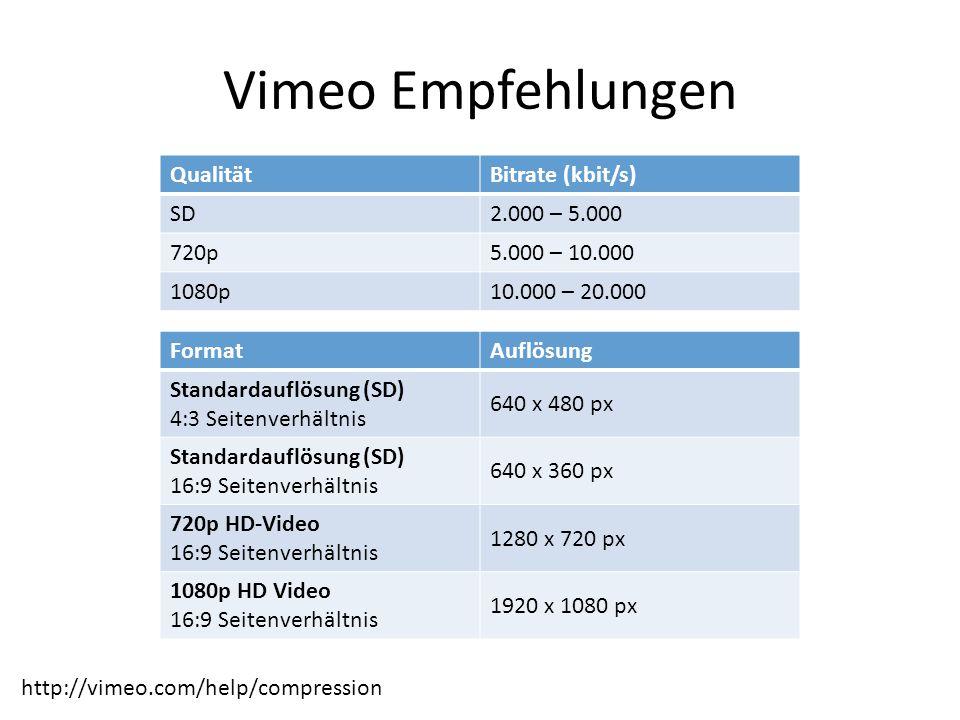 Vimeo Empfehlungen Qualität Bitrate (kbit/s) SD 2.000 – 5.000 720p
