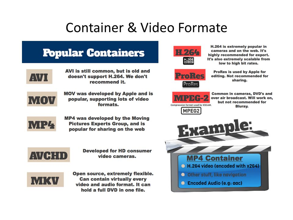 Container & Video Formate