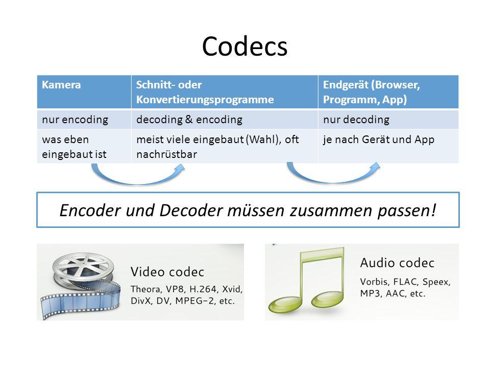 Encoder und Decoder müssen zusammen passen!