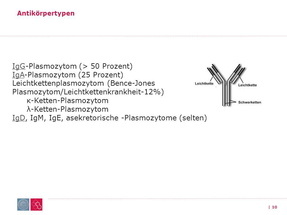 IgG-Plasmozytom (> 50 Prozent) IgA-Plasmozytom (25 Prozent)