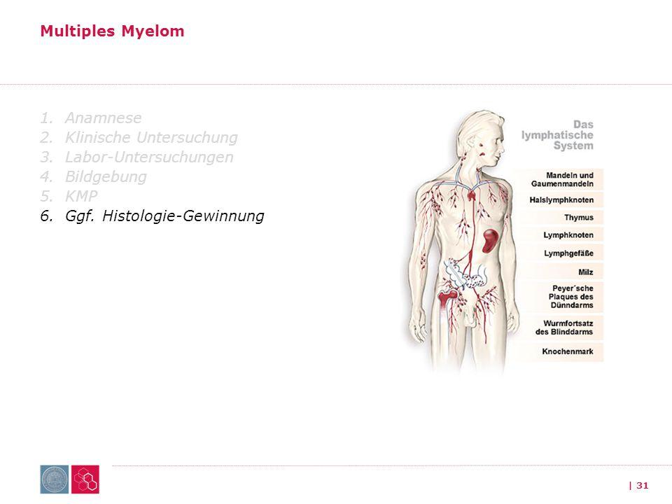Multiples Myelom Anamnese. Klinische Untersuchung.