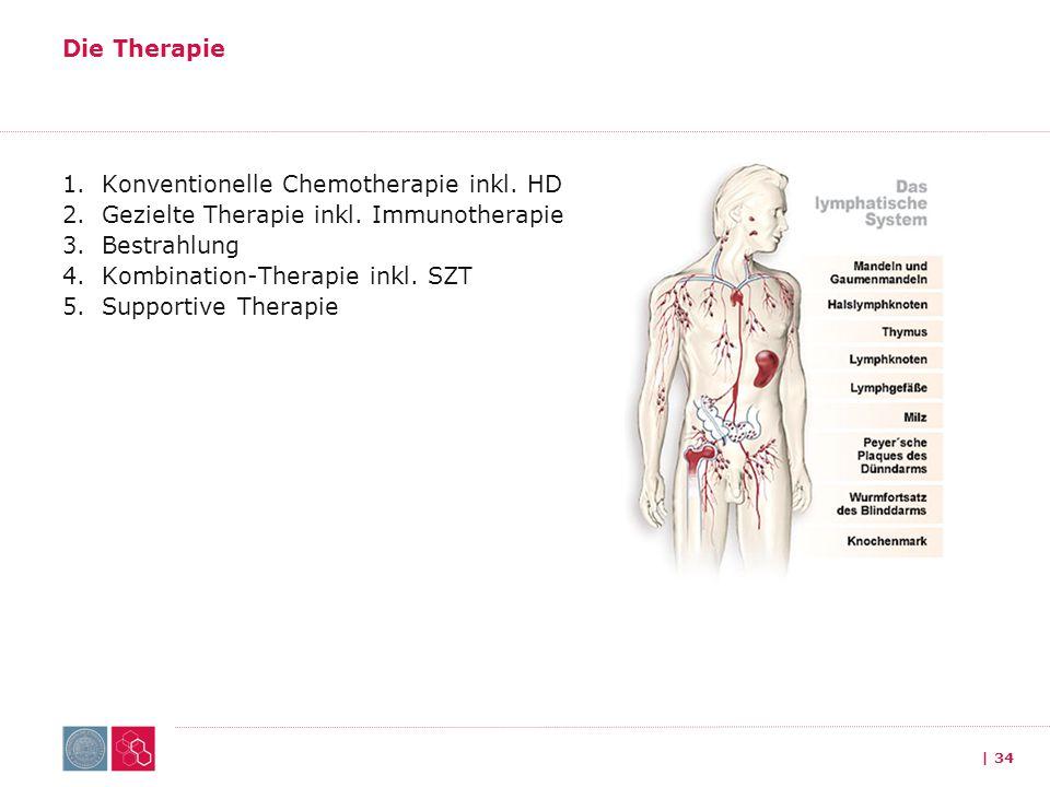 Die Therapie Konventionelle Chemotherapie inkl. HD. 2. Gezielte Therapie inkl. Immunotherapie. 3. Bestrahlung.