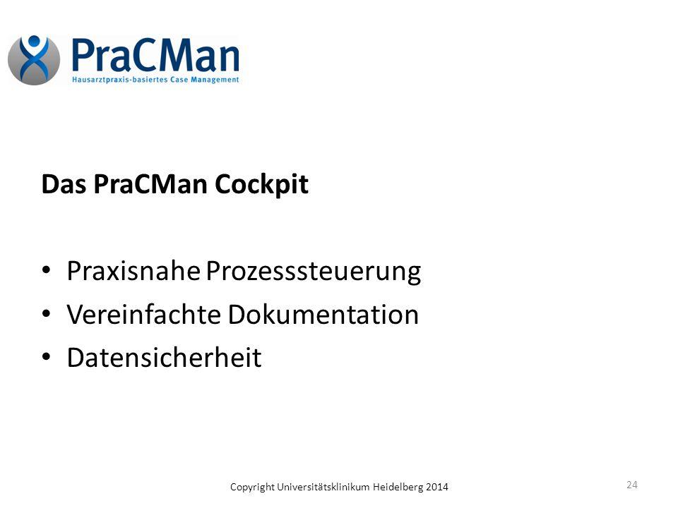 Das PraCMan Cockpit Praxisnahe Prozesssteuerung Vereinfachte Dokumentation Datensicherheit