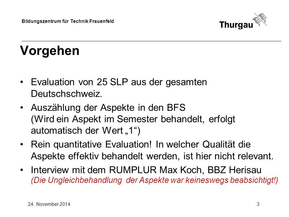 Vorgehen Evaluation von 25 SLP aus der gesamten Deutschschweiz.