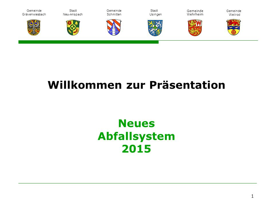 Willkommen zur Präsentation Neues Abfallsystem 2015