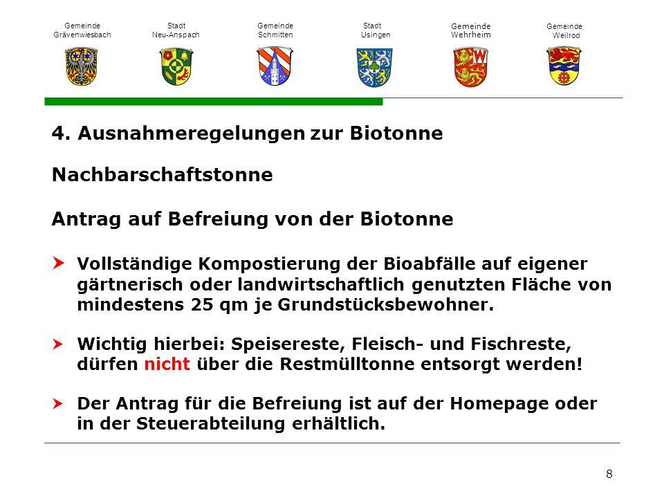 Gemeinde Grävenwiesbach