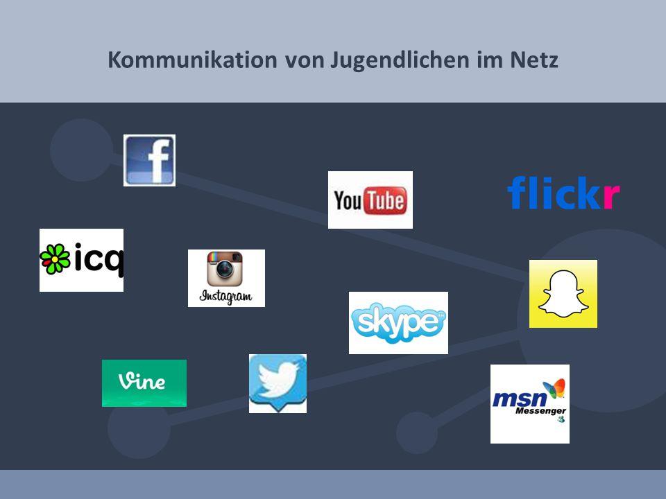 Kommunikation von Jugendlichen im Netz