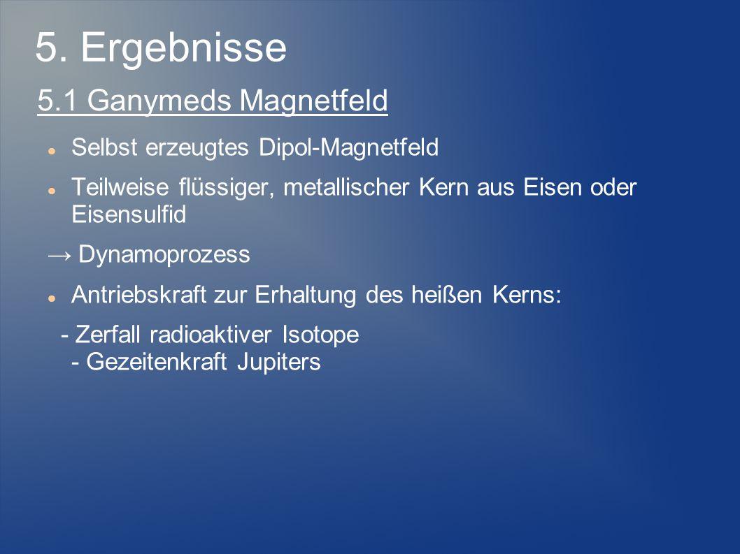 5. Ergebnisse 5.1 Ganymeds Magnetfeld