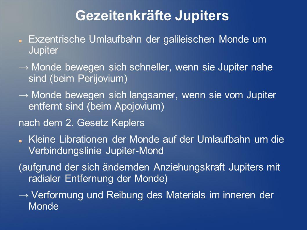 Gezeitenkräfte Jupiters