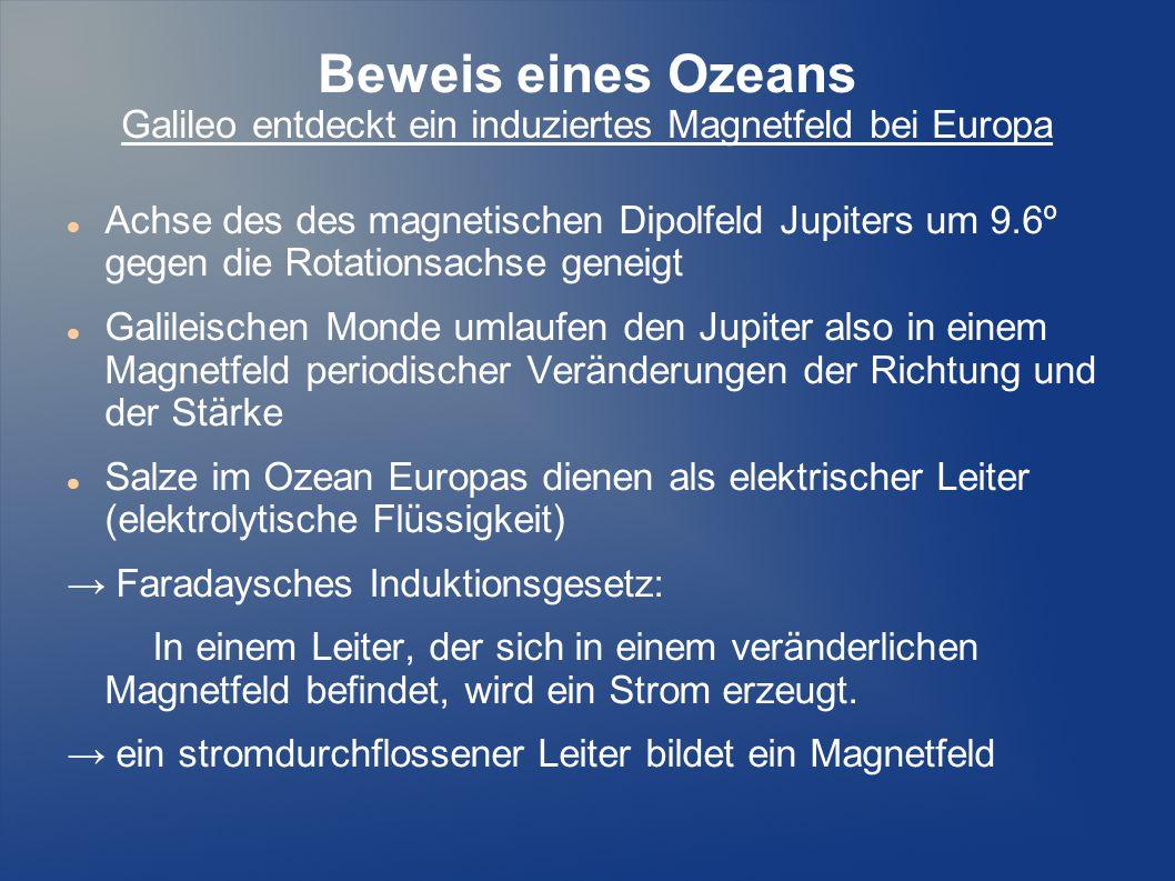 Beweis eines Ozeans Galileo entdeckt ein induziertes Magnetfeld bei Europa