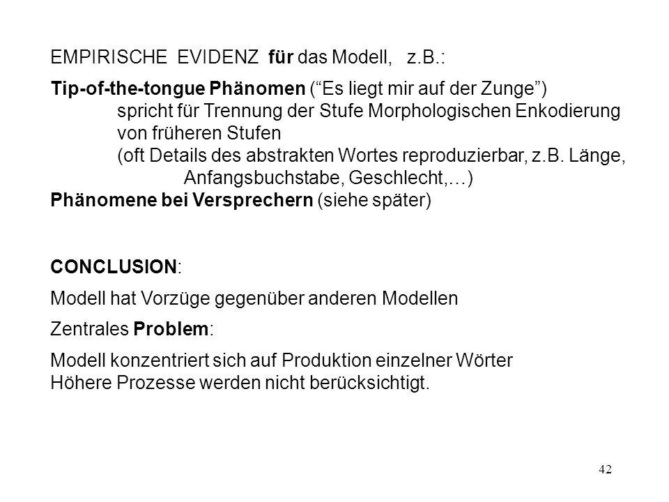 EMPIRISCHE EVIDENZ für das Modell, z.B.: