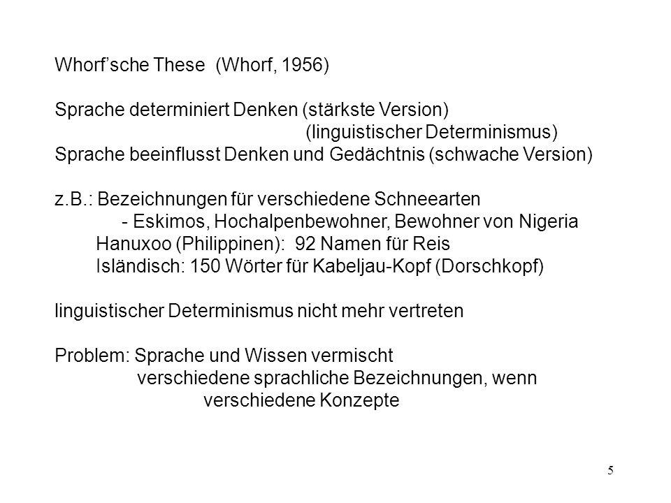 Whorf'sche These (Whorf, 1956)