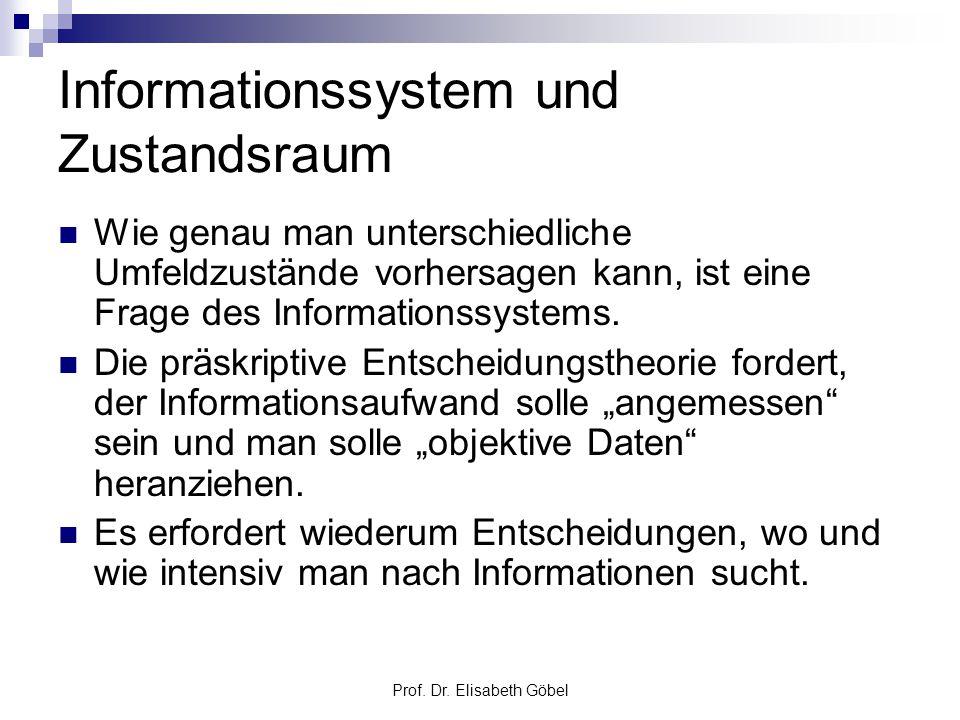 Informationssystem und Zustandsraum