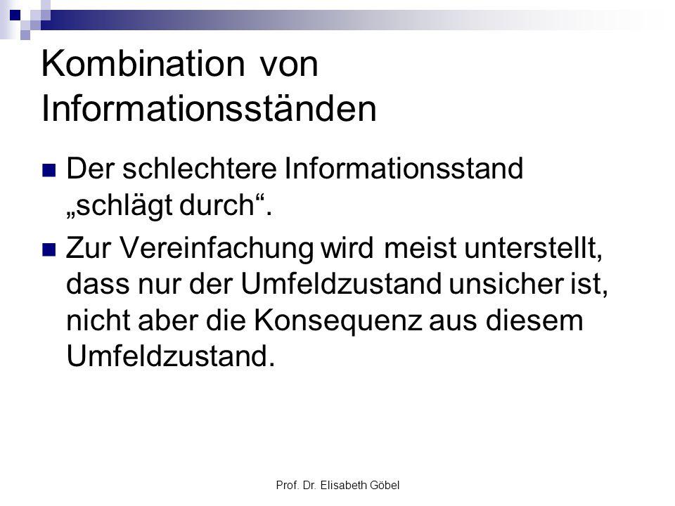 Kombination von Informationsständen
