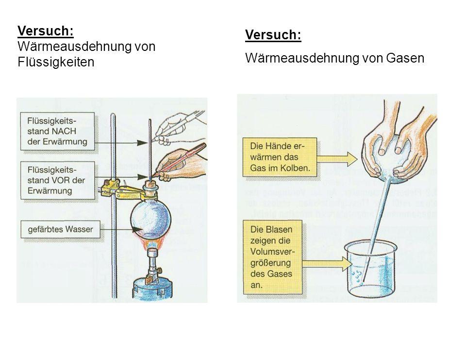Versuch: Wärmeausdehnung von Flüssigkeiten