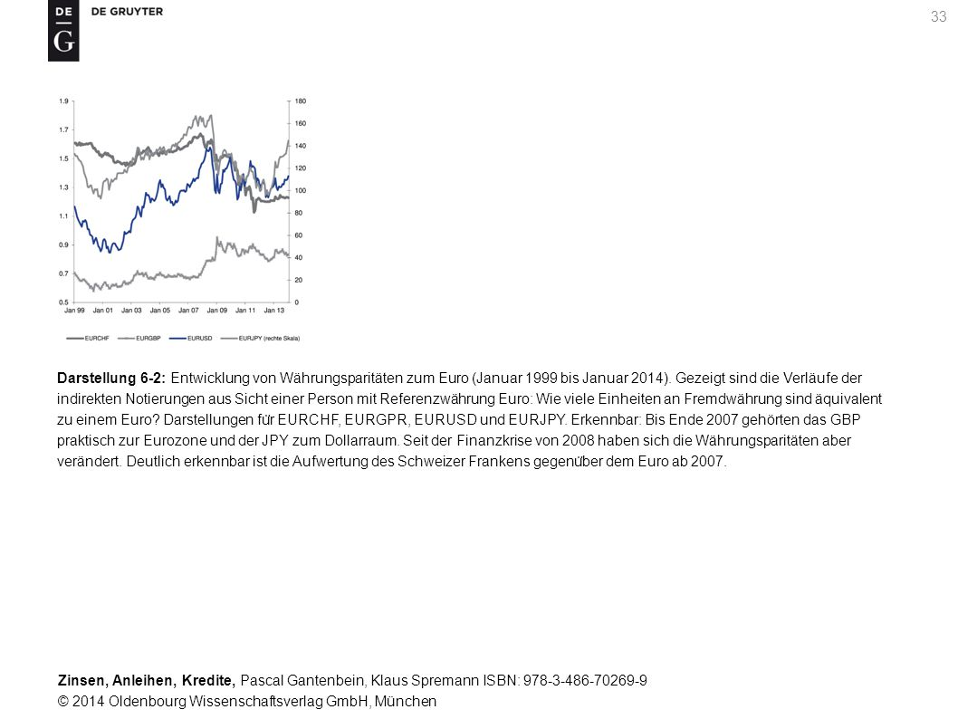 Darstellung 6-2: Entwicklung von Währungsparitäten zum Euro (Januar 1999 bis Januar 2014).