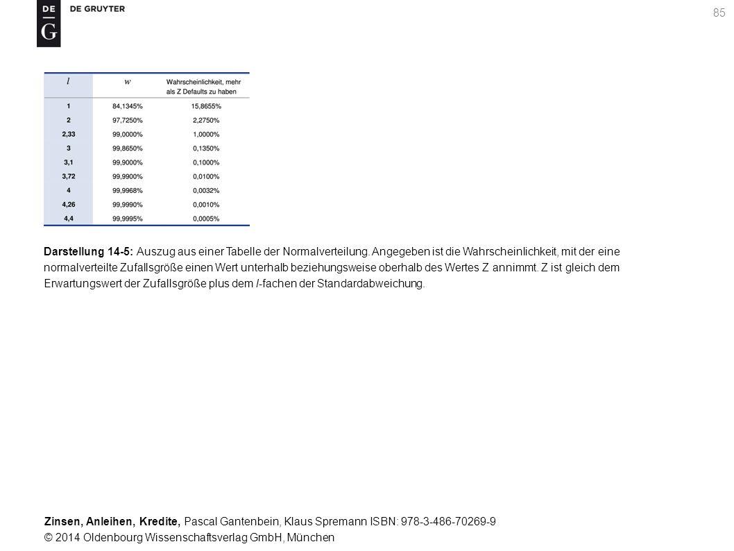 Darstellung 14-5: Auszug aus einer Tabelle der Normalverteilung