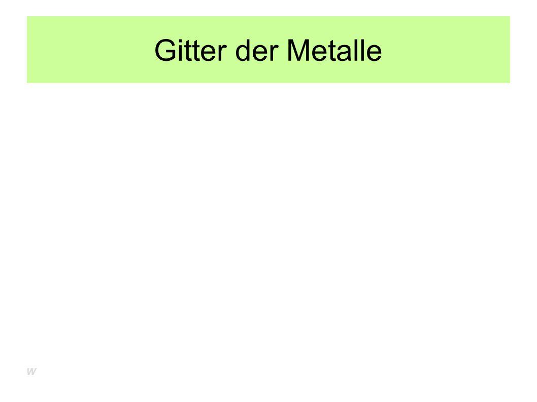 Gitter der Metalle W