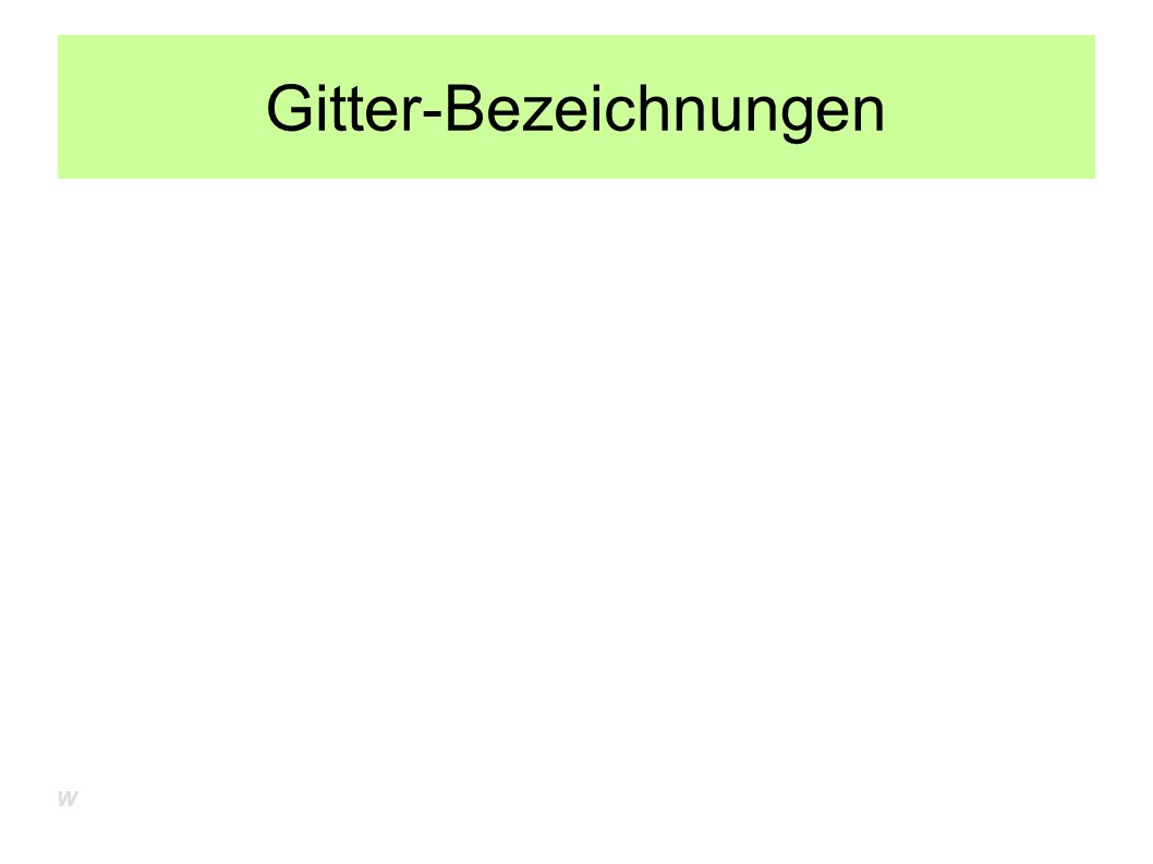 Gitter-Bezeichnungen
