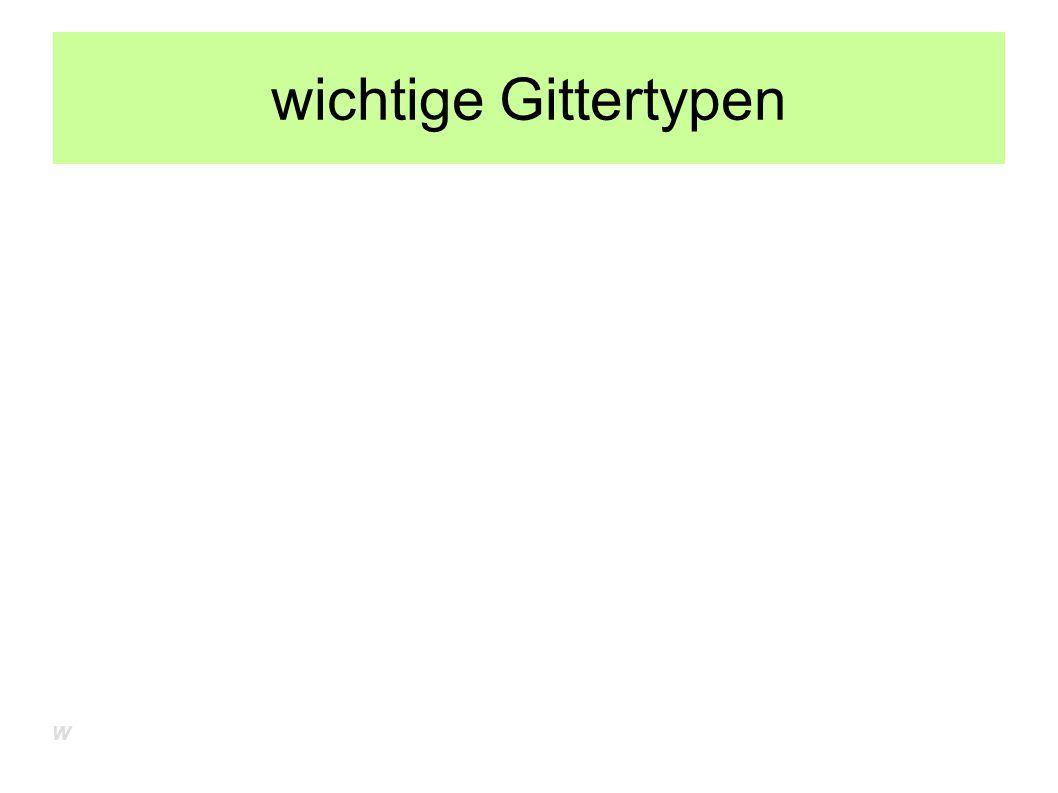 wichtige Gittertypen W