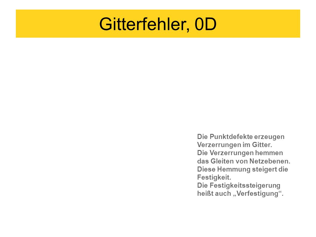 Gitterfehler, 0D Die Punktdefekte erzeugen Verzerrungen im Gitter.