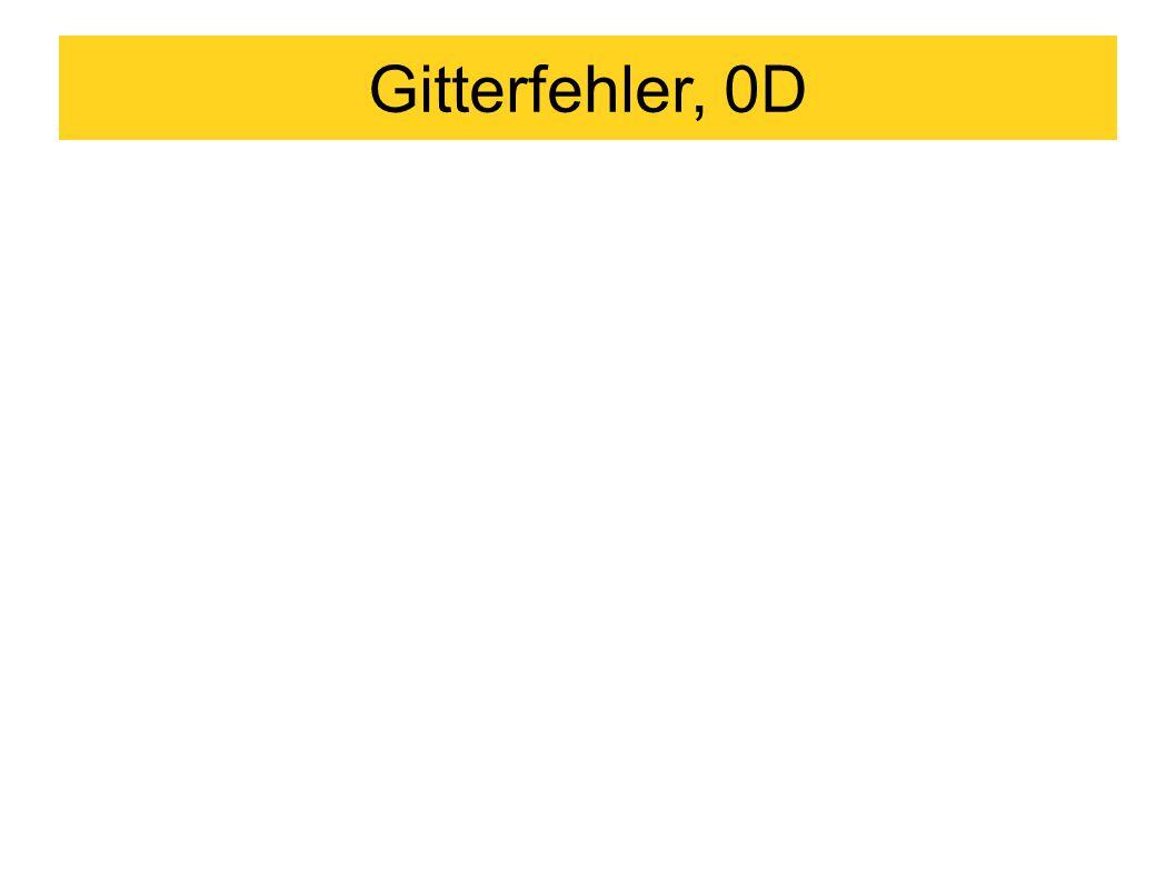 Gitterfehler, 0D
