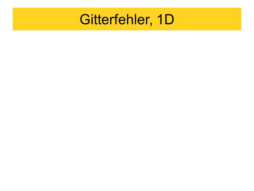 Gitterfehler, 1D
