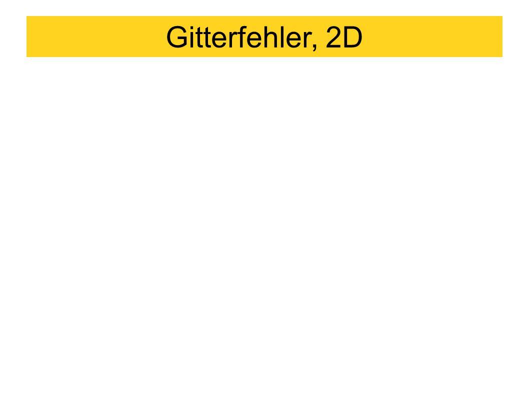 Gitterfehler, 2D