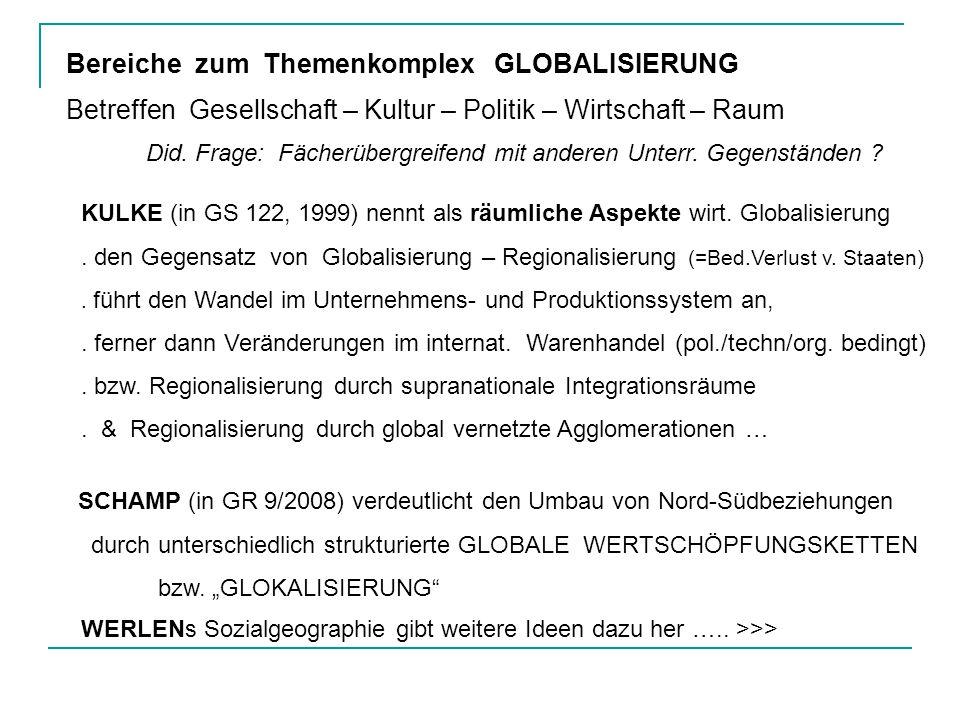 Bereiche zum Themenkomplex GLOBALISIERUNG