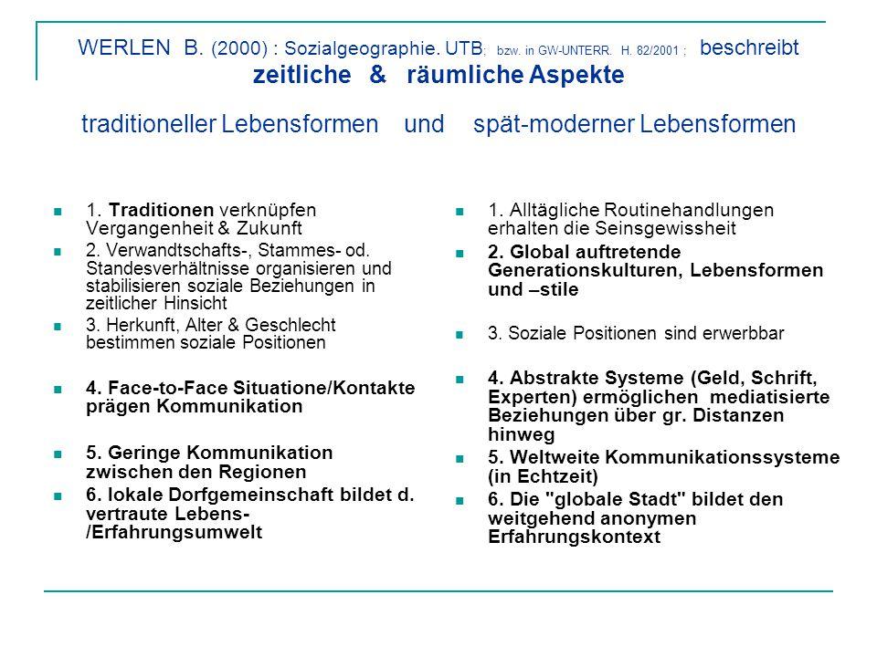 WERLEN B. (2000) : Sozialgeographie. UTB; bzw. in GW-UNTERR. H
