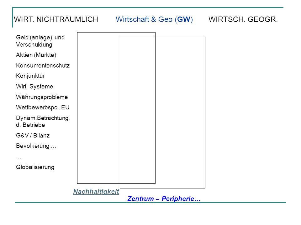 WIRT. NICHTRÄUMLICH WIRTSCH. GEOGR. Wirtschaft & Geo (GW)