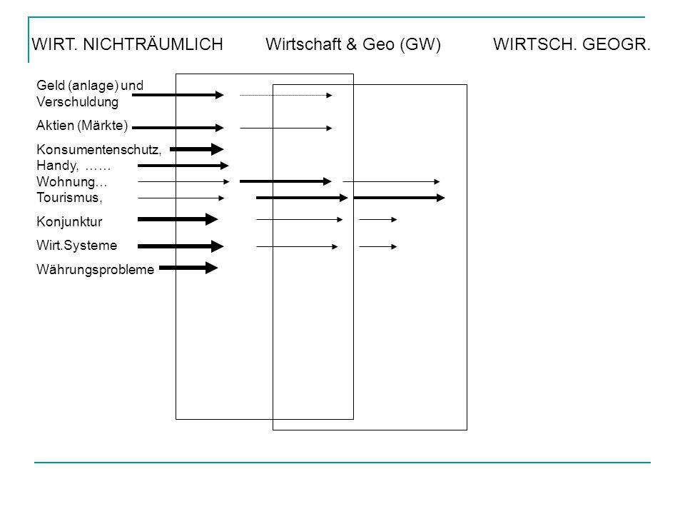 WIRT. NICHTRÄUMLICH Wirtschaft & Geo (GW) WIRTSCH. GEOGR.