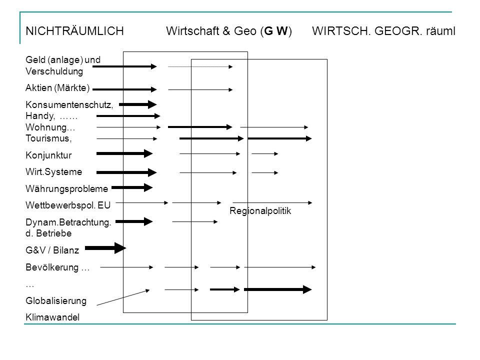 NICHTRÄUMLICH Wirtschaft & Geo (G W) WIRTSCH. GEOGR. räuml