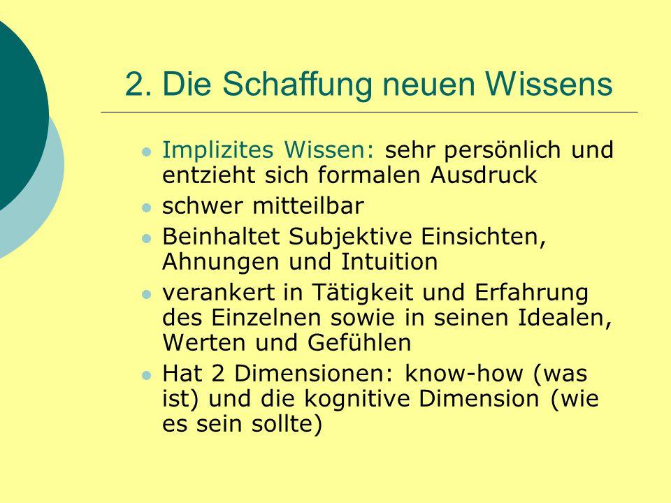 2. Die Schaffung neuen Wissens