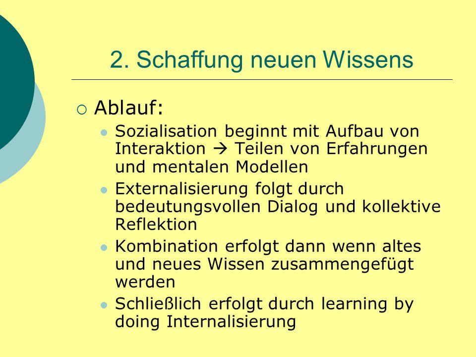 2. Schaffung neuen Wissens