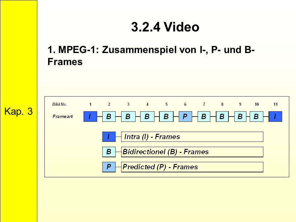Kap. 3 3.2.4 Video 1. MPEG-1: Zusammenspiel von I-, P- und B-Frames